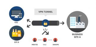 Best VPN for iPhone Users